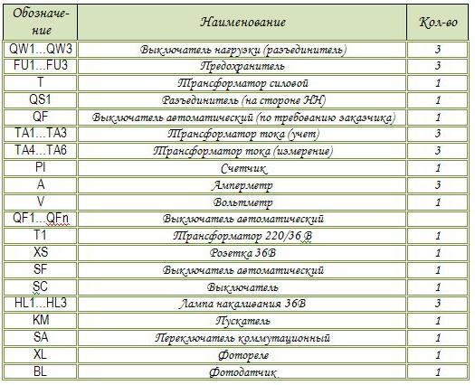 Схему генератора импульсов на микросхеме к155ла13.