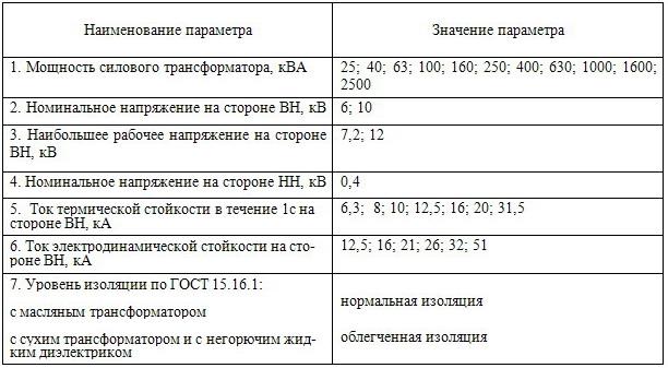 Выключатель Ва 55-41 Инструкция По Наладке