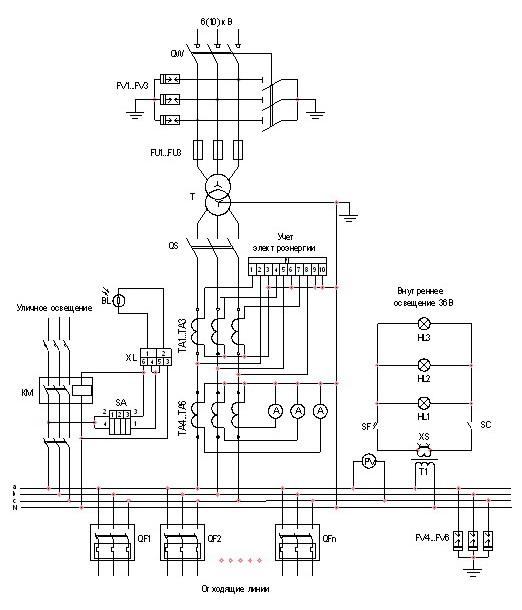 Спецификация схемы электрической принципиальной КТП-т К-К.